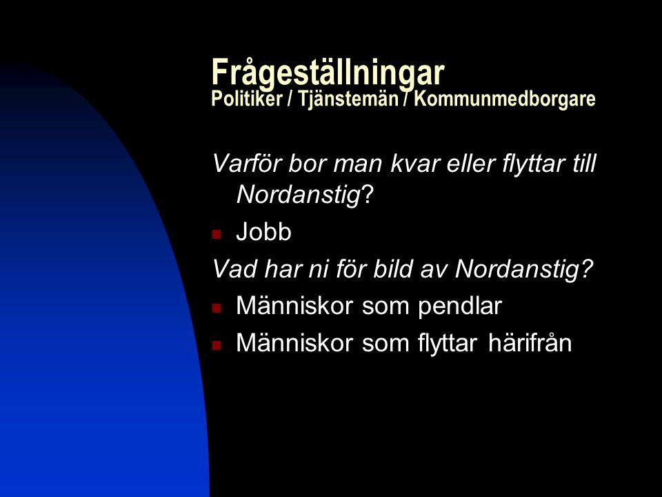 Frågeställningar Politiker / Tjänstemän / Kommunmedborgare