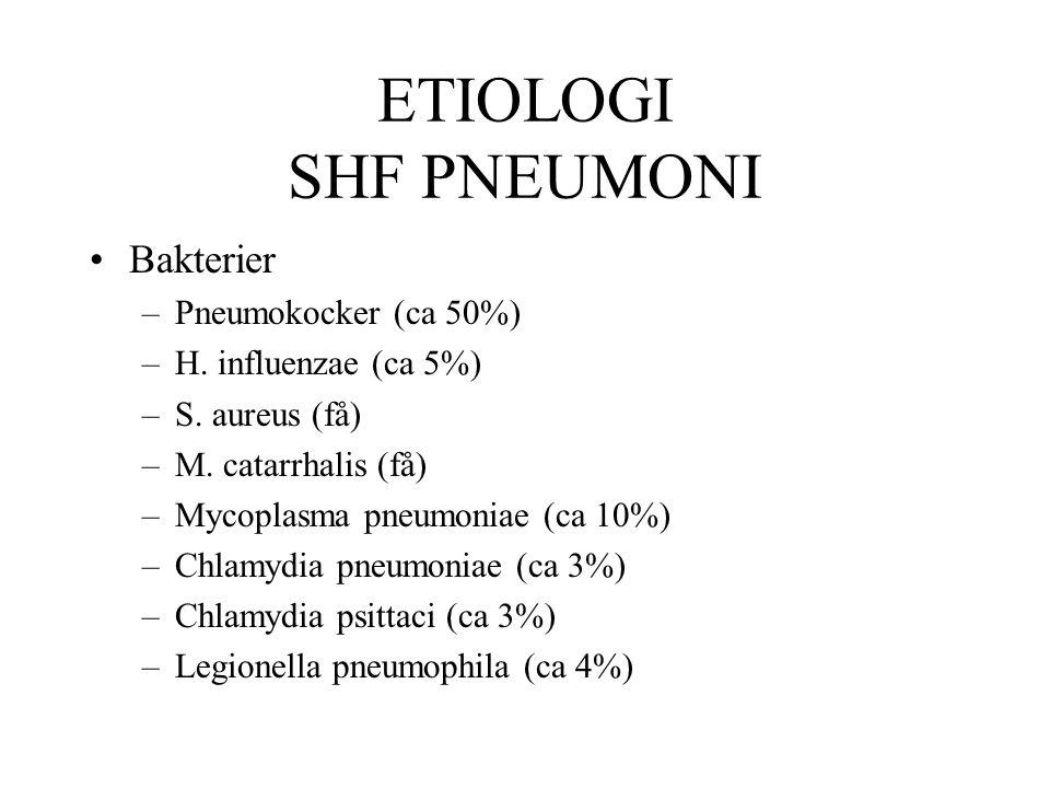 ETIOLOGI SHF PNEUMONI Bakterier Pneumokocker (ca 50%)