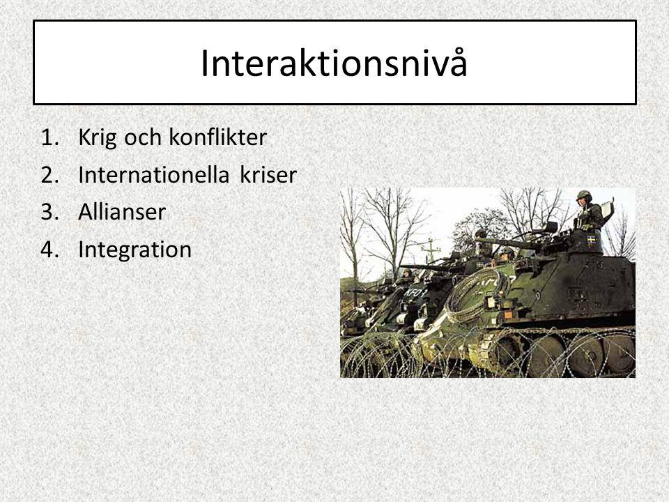Interaktionsnivå Krig och konflikter Internationella kriser Allianser