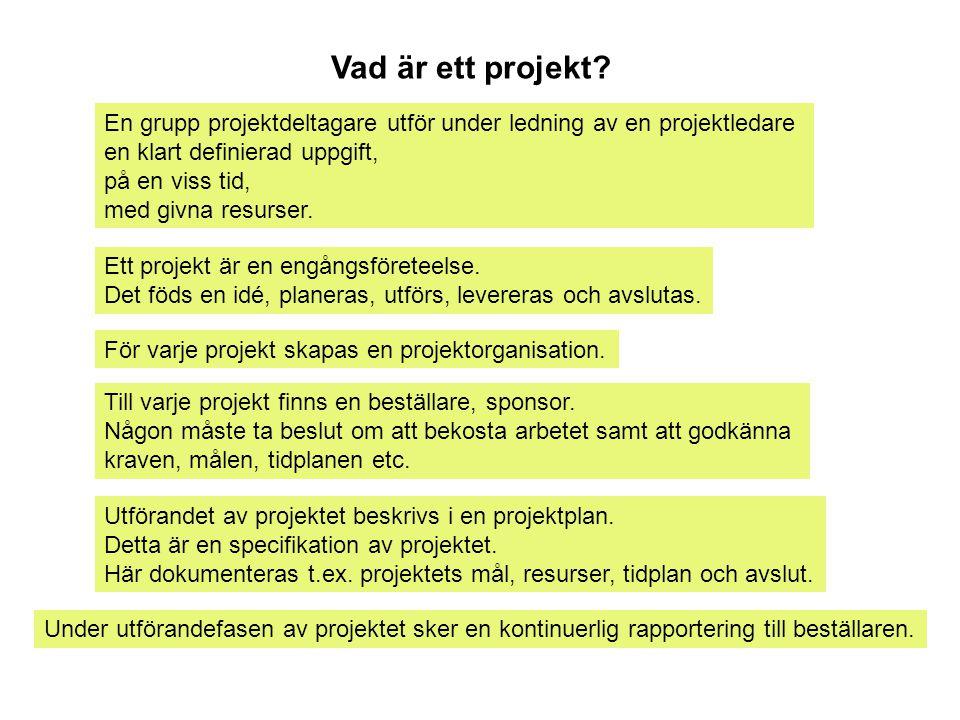 Vad är ett projekt En grupp projektdeltagare utför under ledning av en projektledare. en klart definierad uppgift,