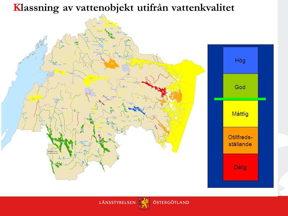 Klassning av vattenobjekt utifrån vattenkvalitet
