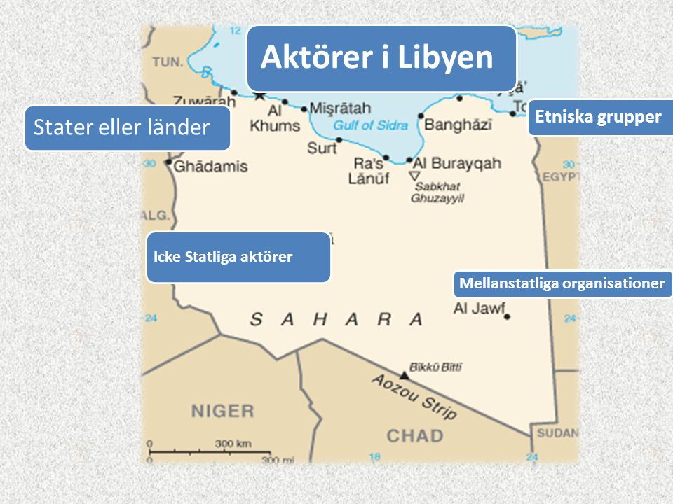 Aktörer i Libyen Stater eller länder Etniska grupper