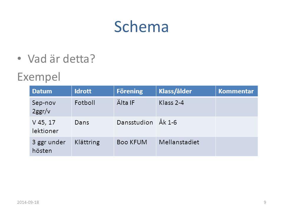 Lärgrupp 2014-09-18