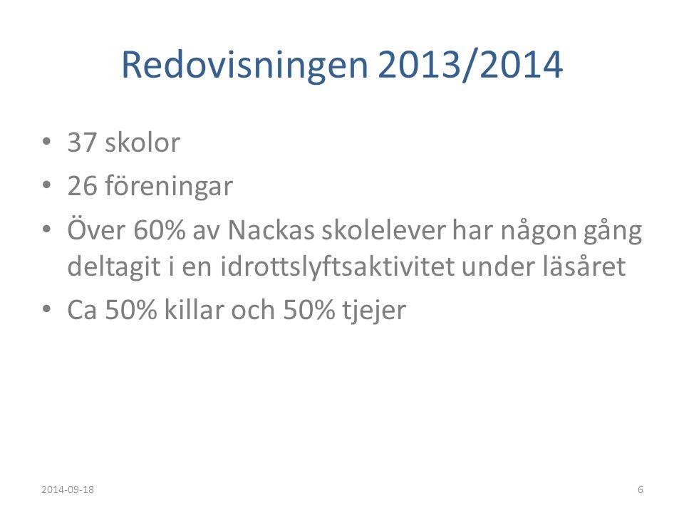 Redovisningen 2013/2014 Näst största nätverket