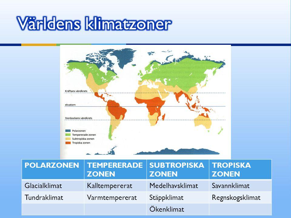 Världens klimatzoner POLARZONEN TEMPERERADE ZONEN SUBTROPISKA ZONEN