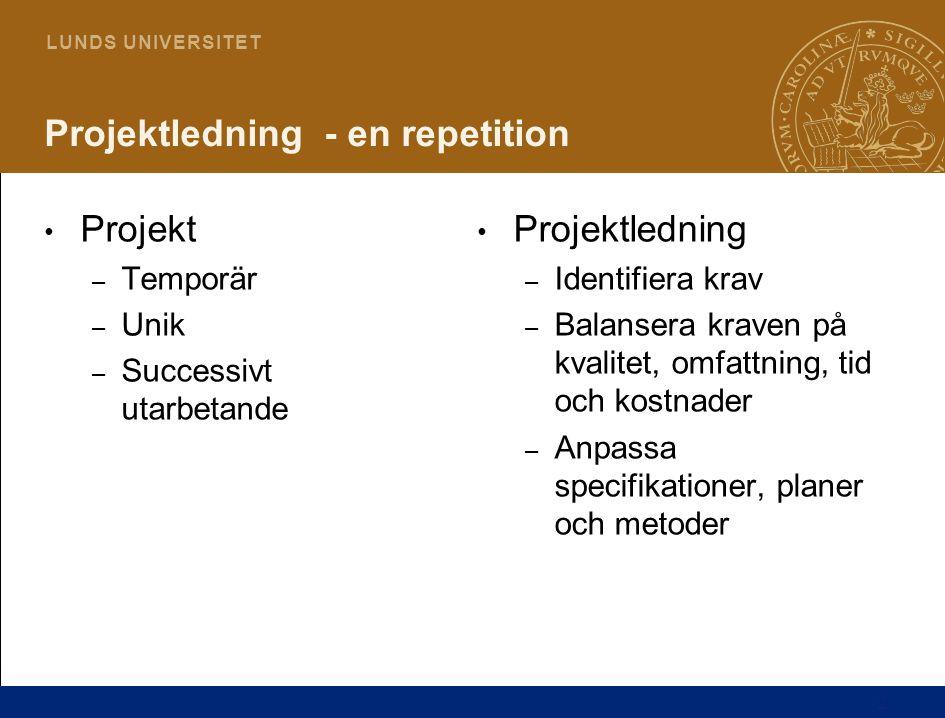 Projektledning - en repetition