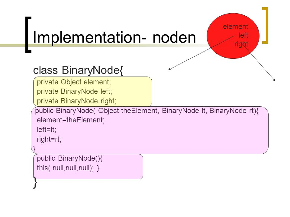 Implementation- noden