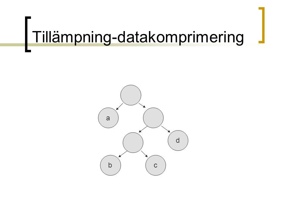Tillämpning-datakomprimering