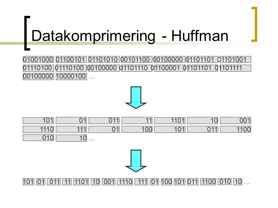 Datakomprimering - Huffman