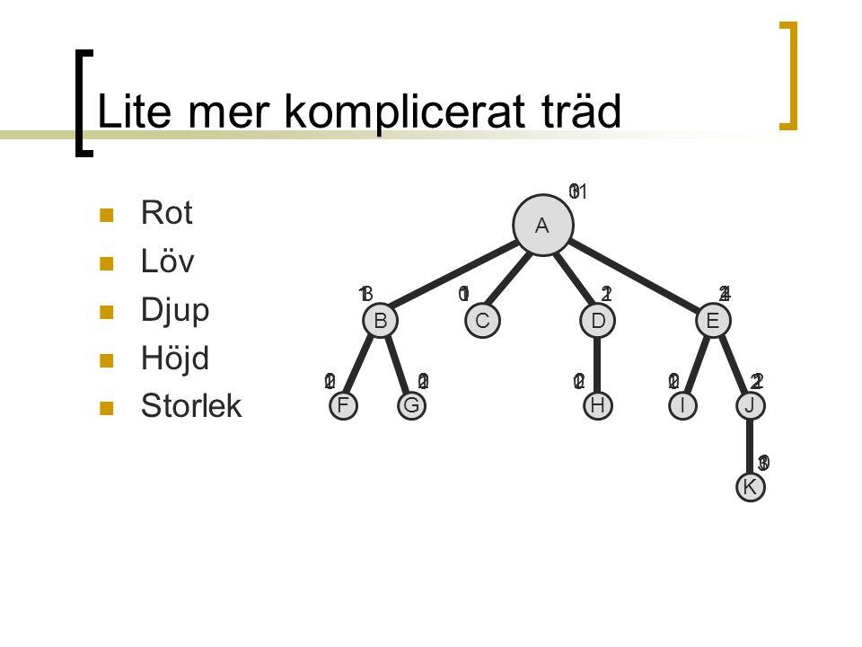 Lite mer komplicerat träd
