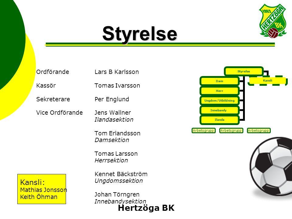 Styrelse Hertzöga BK Kansli: Ordförande Lars B Karlsson