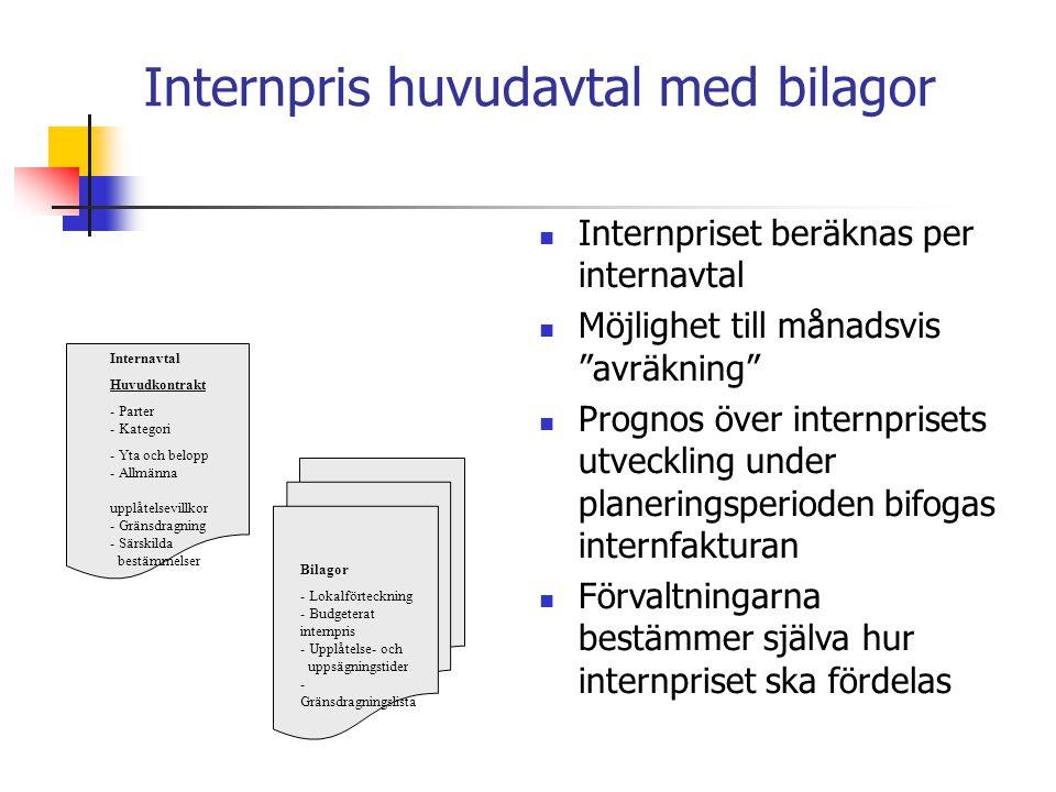 Internpris huvudavtal med bilagor