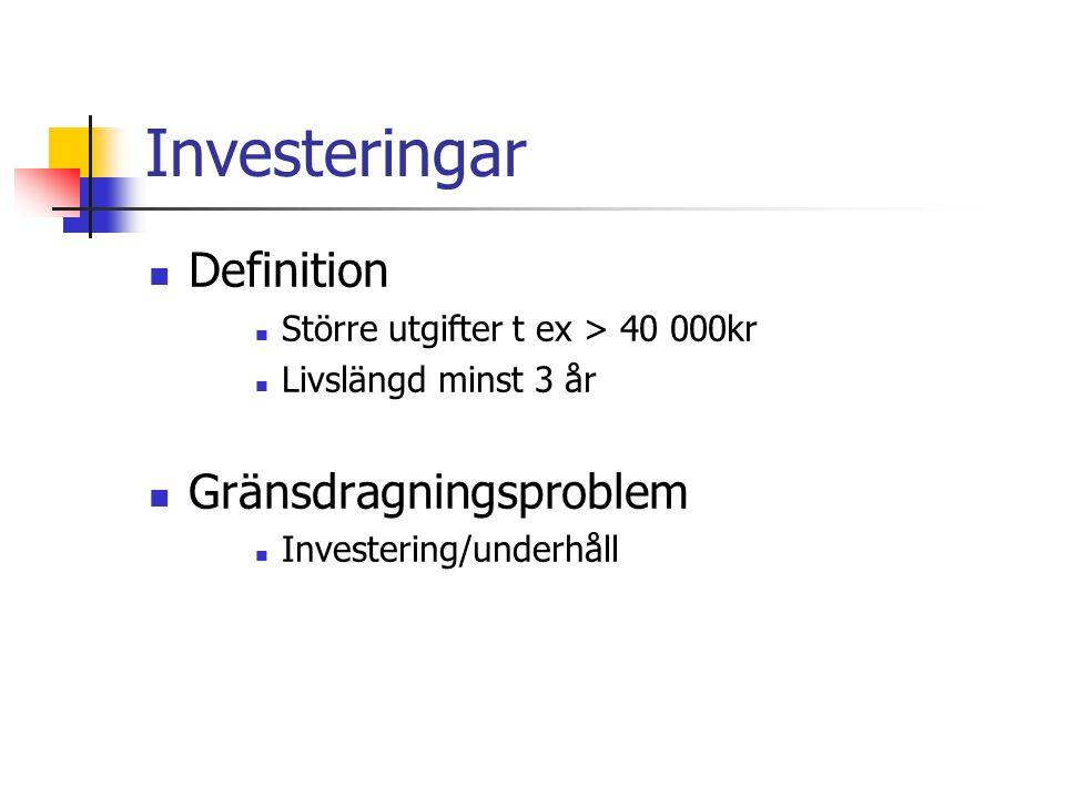 Investeringar Definition Gränsdragningsproblem