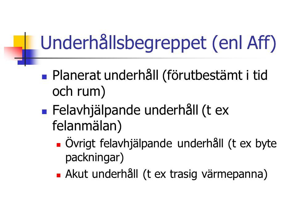 Underhållsbegreppet (enl Aff)