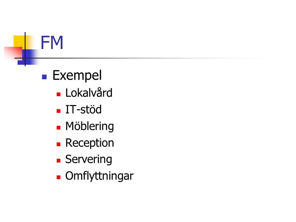 FM Exempel Lokalvård IT-stöd Möblering Reception Servering