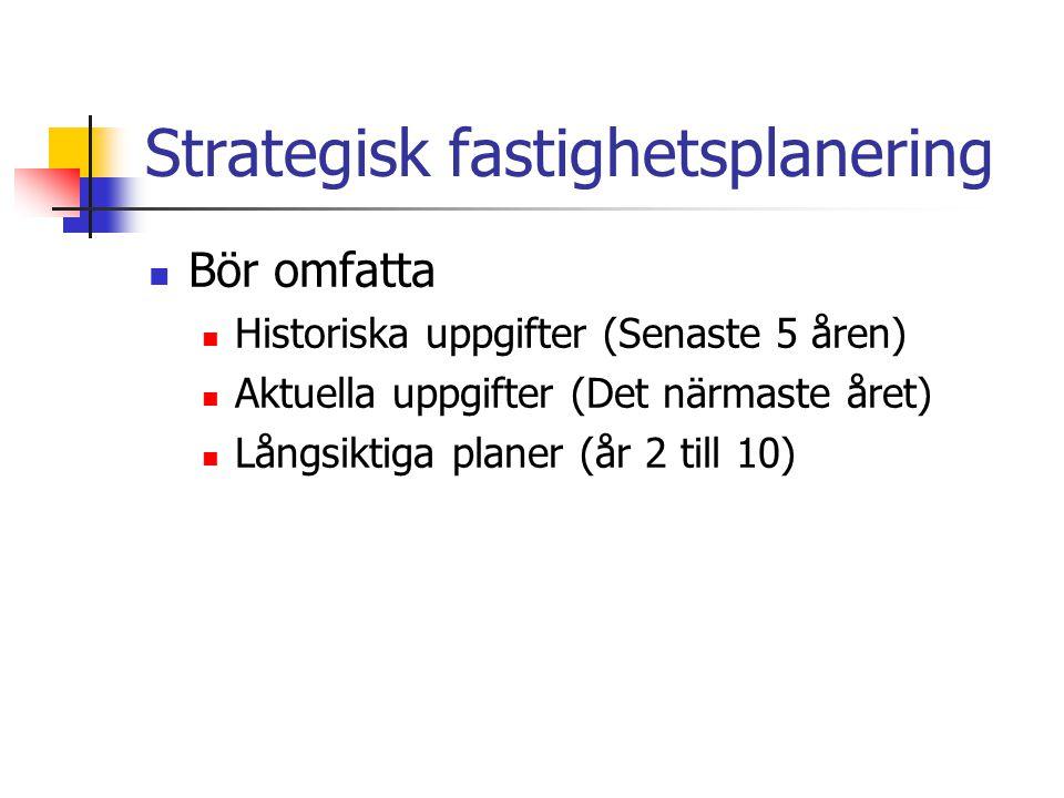 Strategisk fastighetsplanering