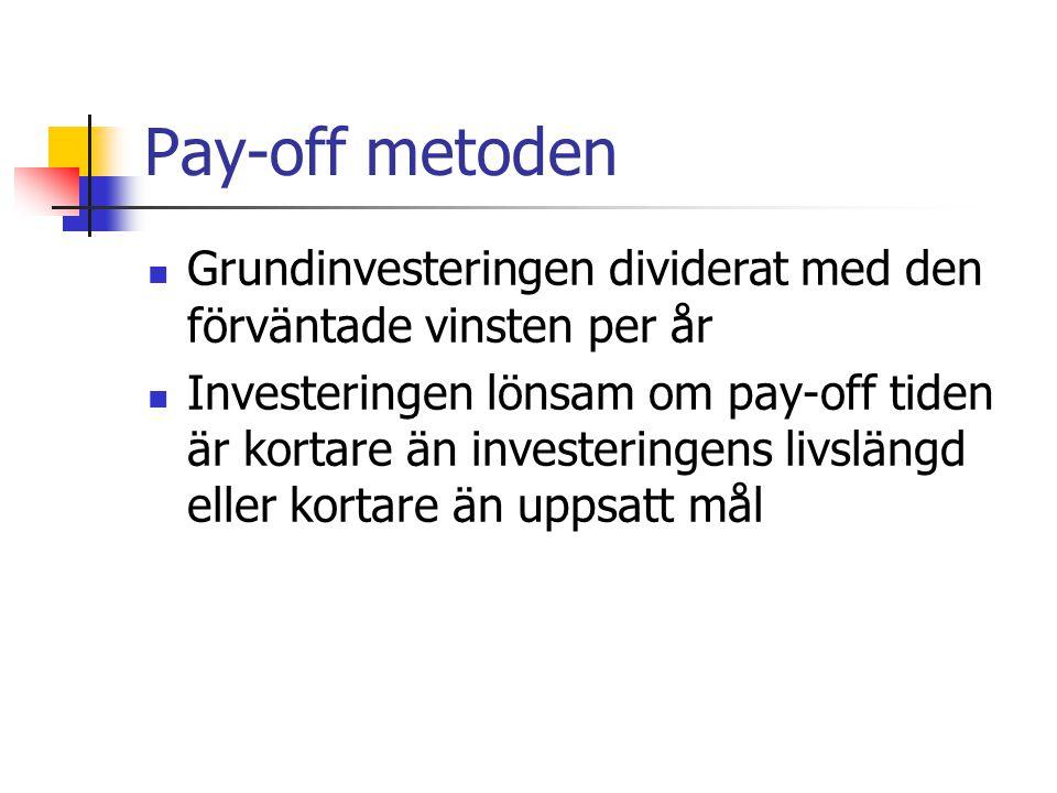 Pay-off metoden Grundinvesteringen dividerat med den förväntade vinsten per år.