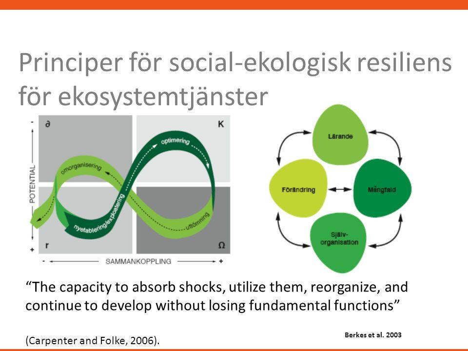 Principer för social-ekologisk resiliens för ekosystemtjänster