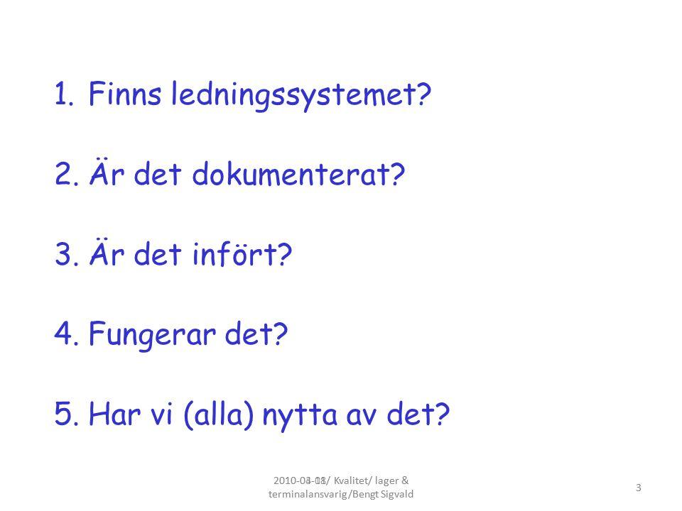 Finns ledningssystemet Är det dokumenterat Är det infört