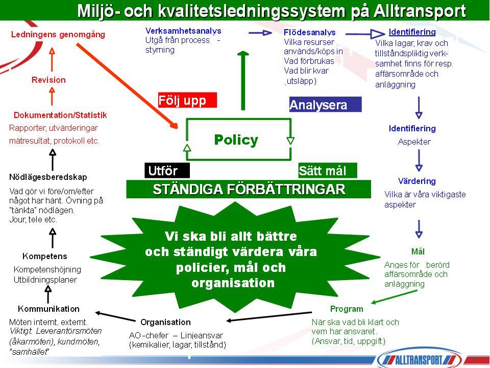 2010-04-01/ Kvalitet/ lager & terminalansvarig/Bengt Sigvald