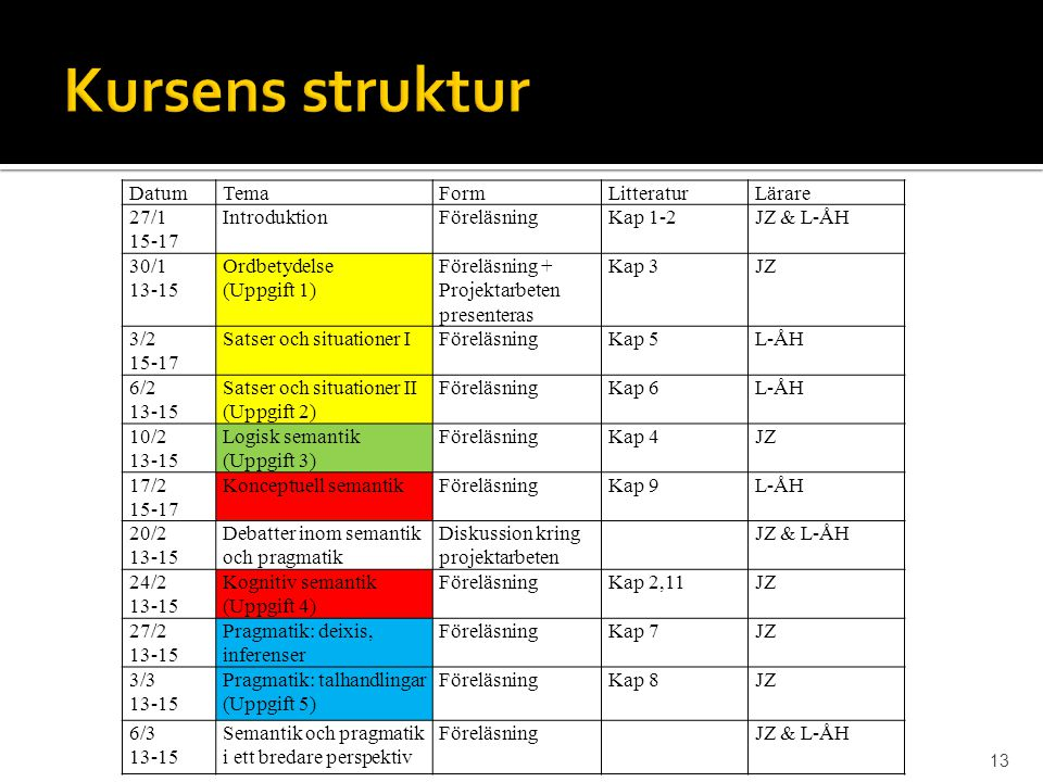 Kursens struktur Datum Tema Form Litteratur Lärare 27/1 15-17