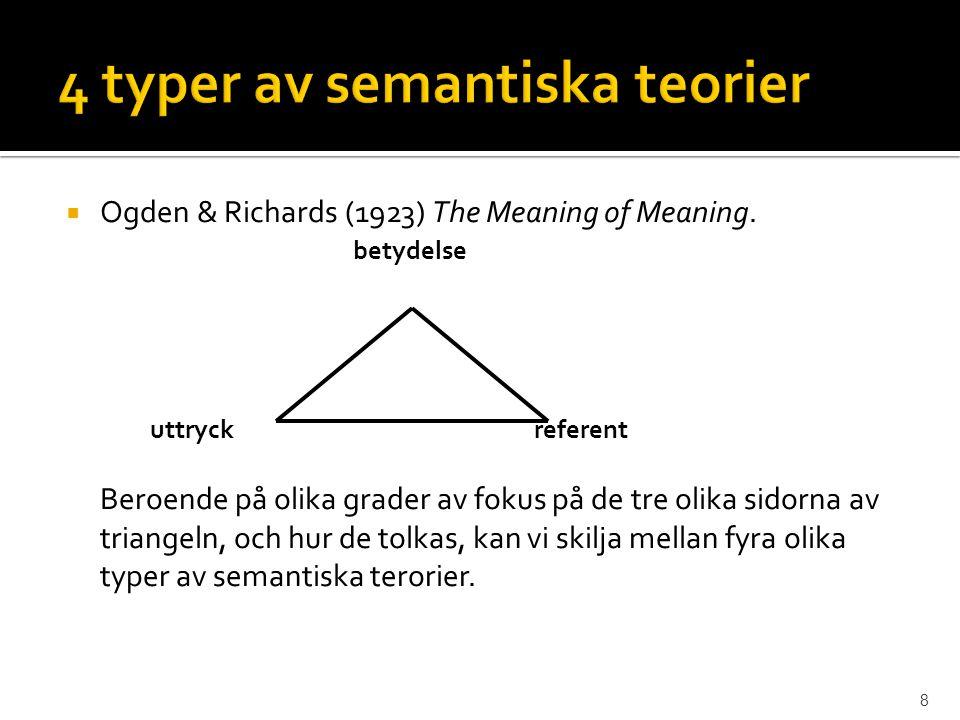 4 typer av semantiska teorier