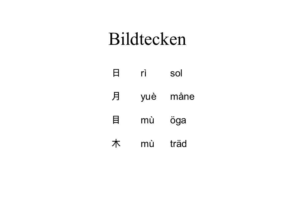Bildtecken 日 rì sol 月 yuè måne 目 mù öga 木 mù träd