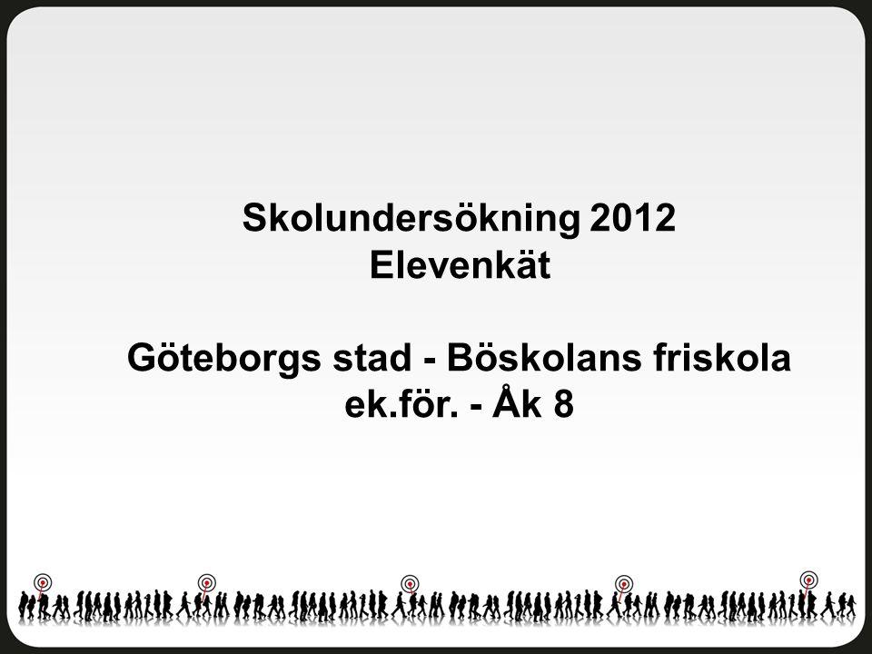 Göteborgs stad - Böskolans friskola ek.för. - Åk 8