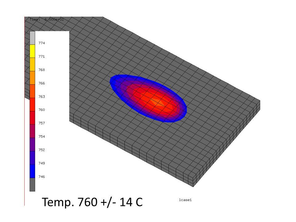 Temp. 760 +/- 14 C