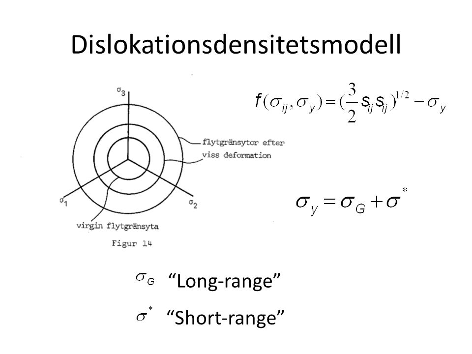 Dislokationsdensitetsmodell