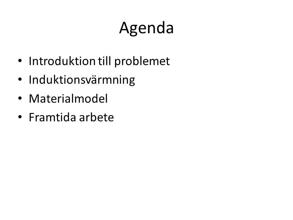 Agenda Introduktion till problemet Induktionsvärmning Materialmodel
