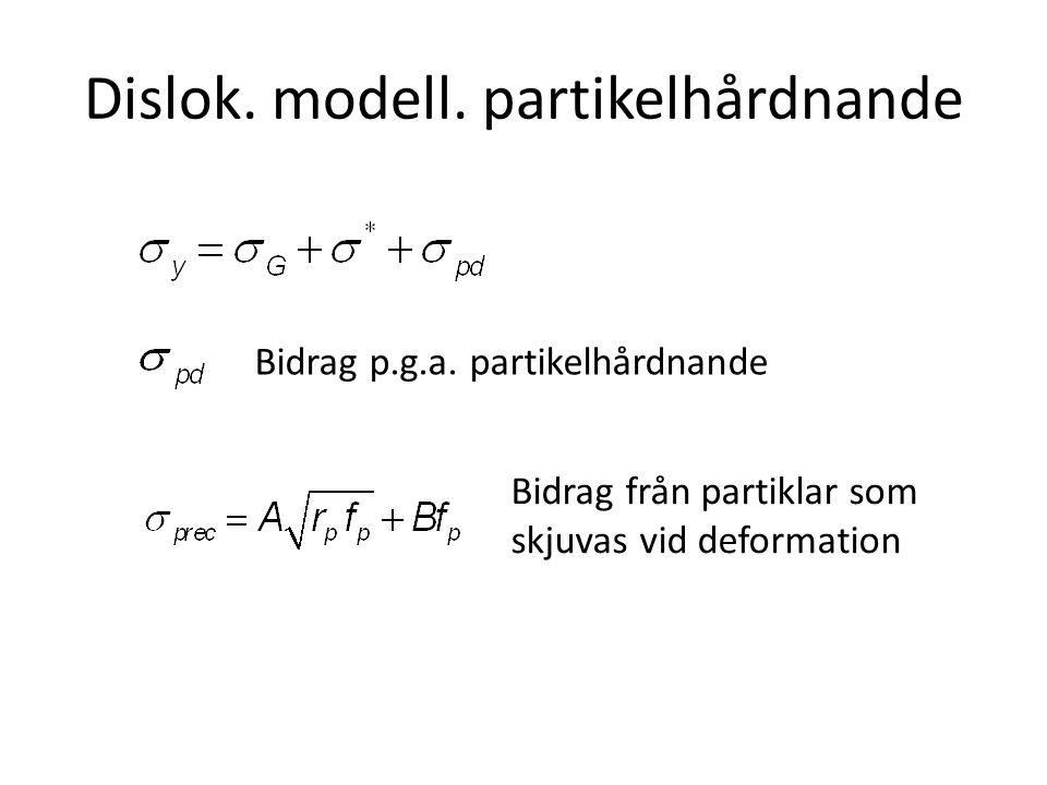 Dislok. modell. partikelhårdnande