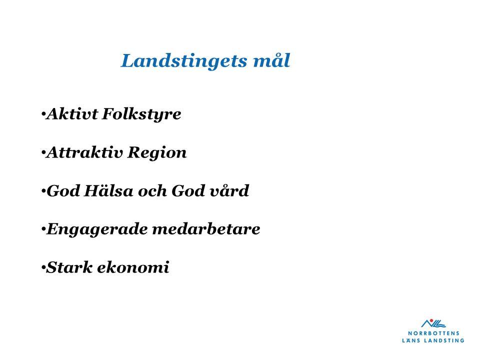Landstingets mål Aktivt Folkstyre Attraktiv Region
