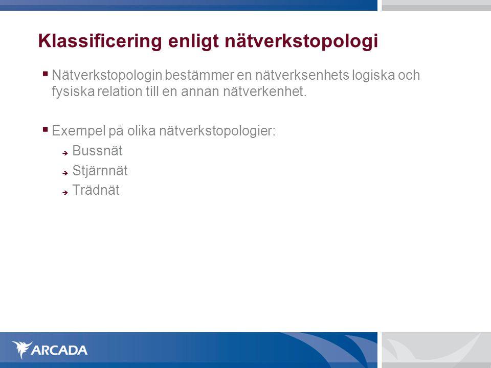 Klassificering enligt nätverkstopologi