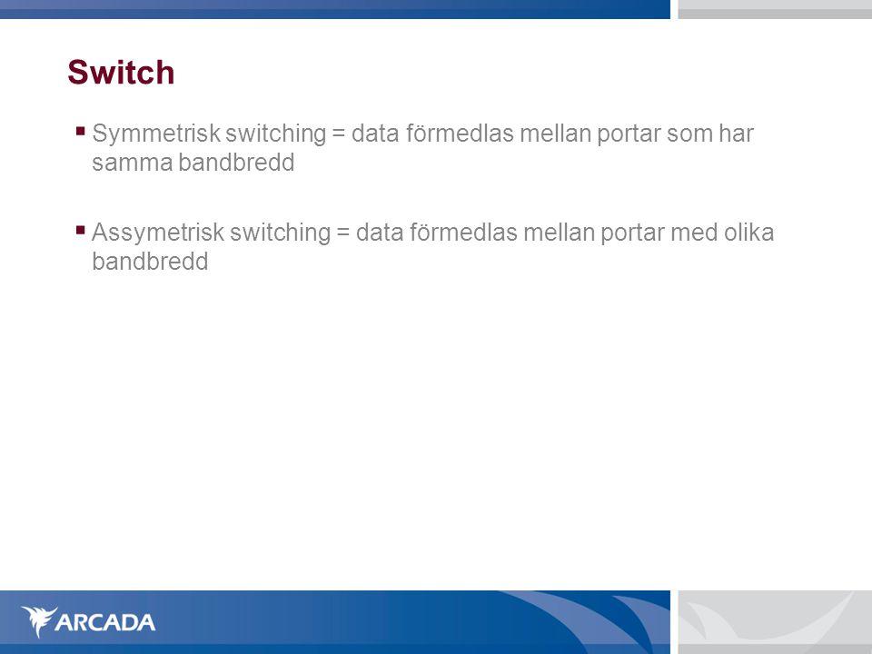 Switch Symmetrisk switching = data förmedlas mellan portar som har samma bandbredd.