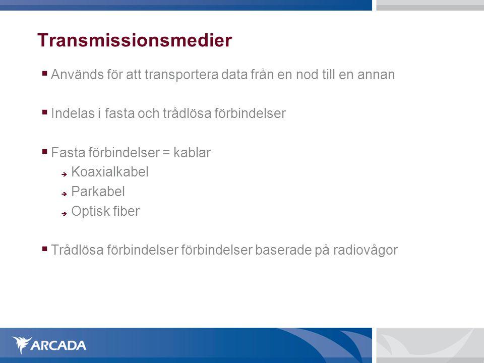 Transmissionsmedier Används för att transportera data från en nod till en annan. Indelas i fasta och trådlösa förbindelser.