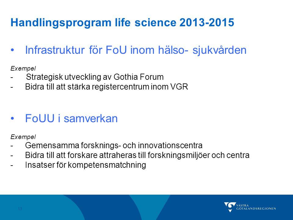 Handlingsprogram life science 2013-2015