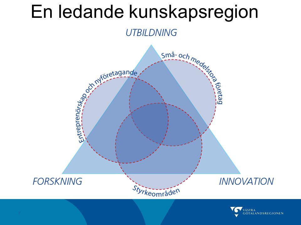 En ledande kunskapsregion