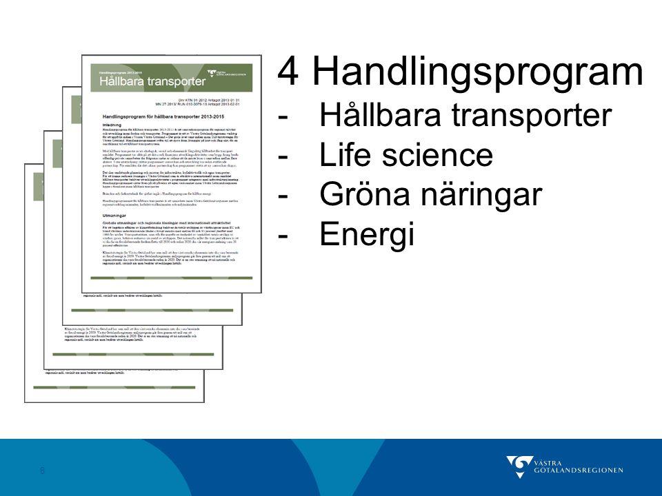 4 Handlingsprogram Hållbara transporter Life science Gröna näringar