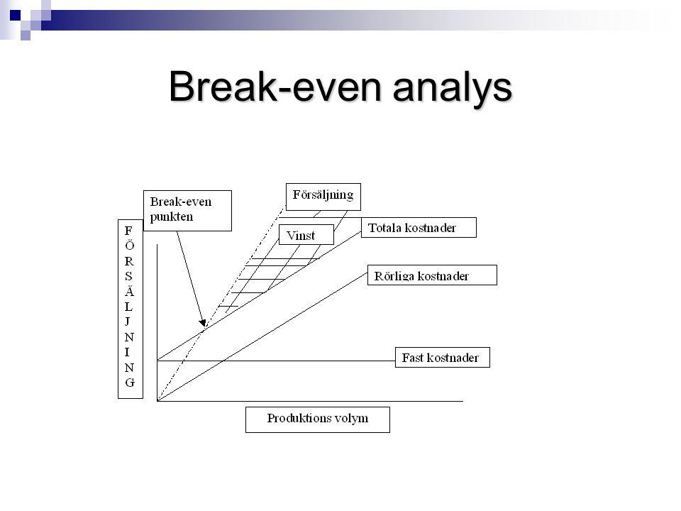 Break-even analys