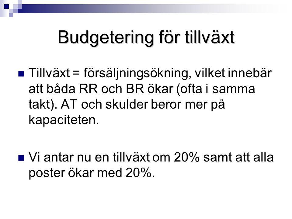 Budgetering för tillväxt