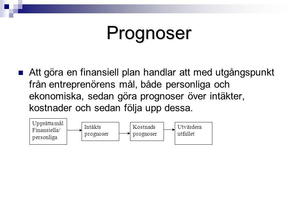 Prognoser