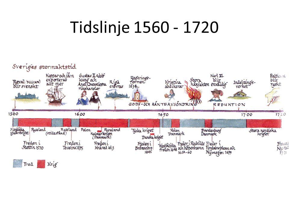 Tidslinje 1560 - 1720