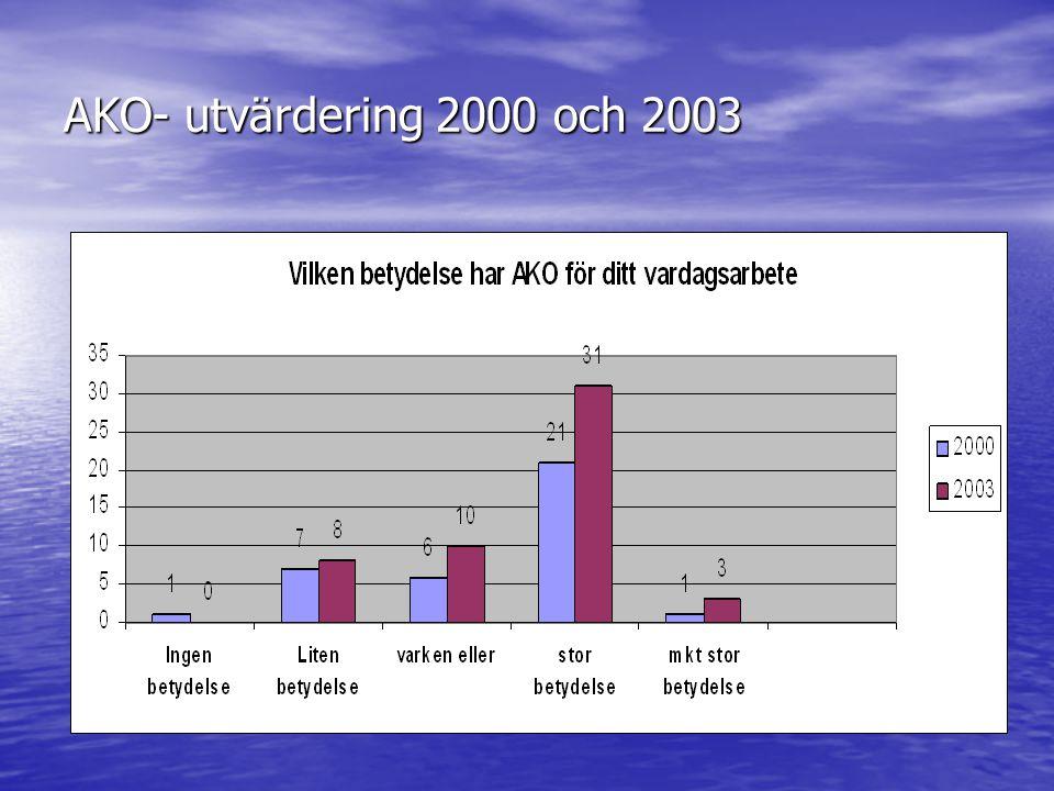 AKO- utvärdering 2000 och 2003