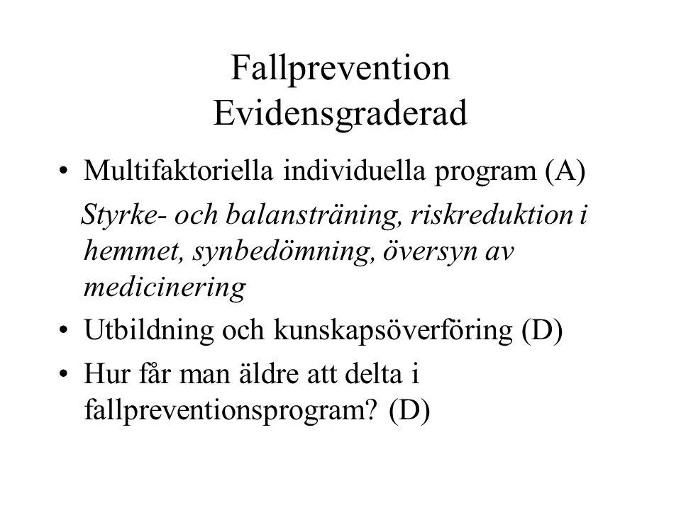 Fallprevention Evidensgraderad