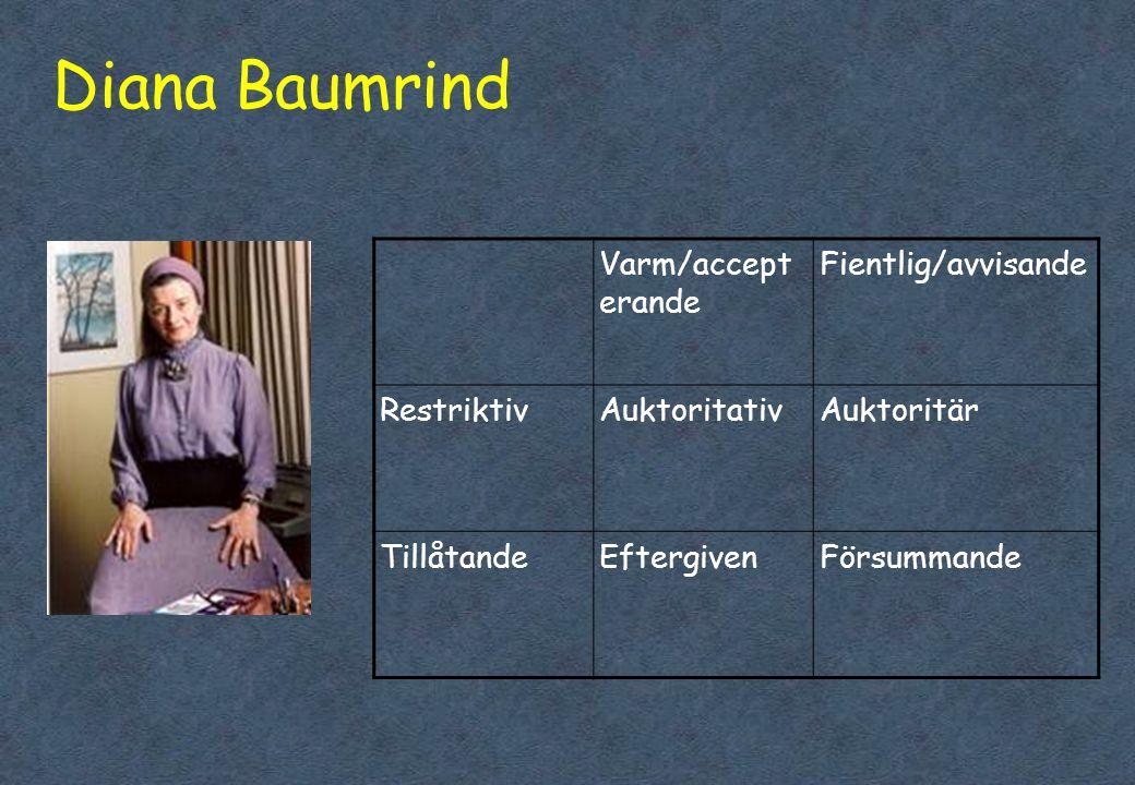 Diana Baumrind Varm/accepterande Fientlig/avvisande Restriktiv