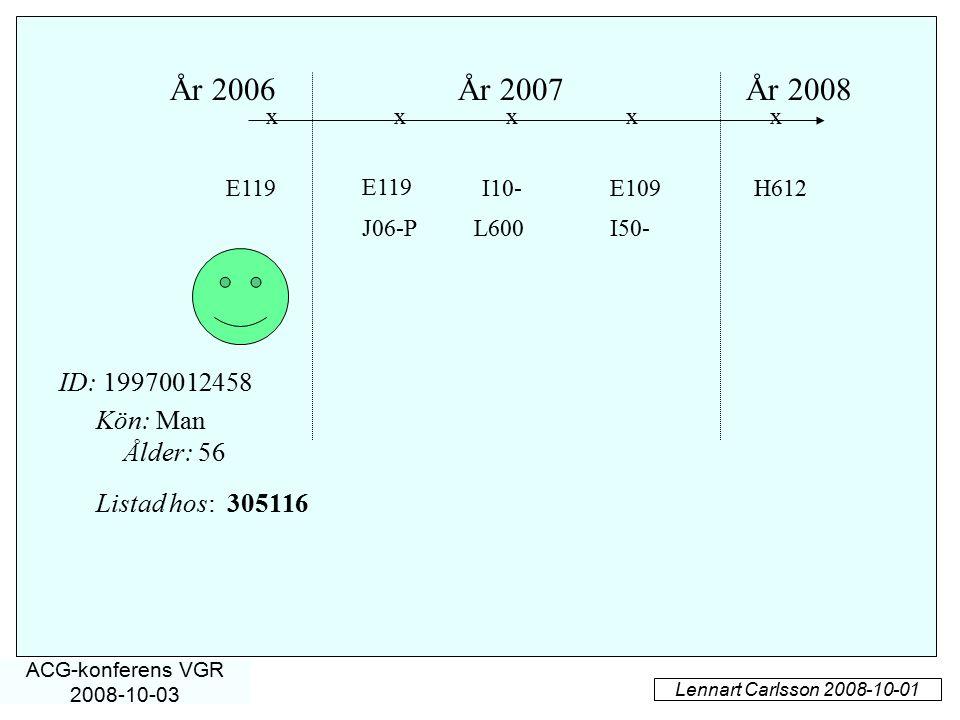 År 2006 År 2007 År 2008 ID: 19970012458 Kön: Man Ålder: 56