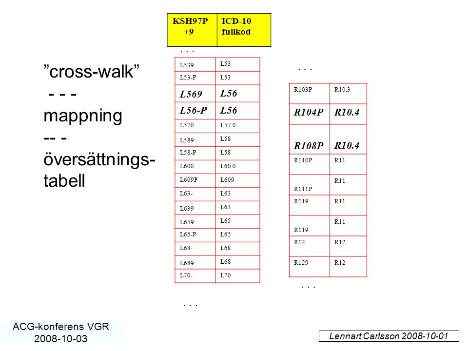 cross-walk - - - mappning - - översättnings- tabell . . . L569 L56