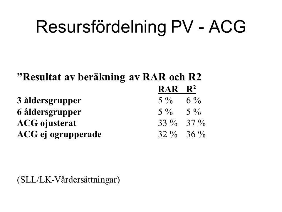Resursfördelning PV - ACG