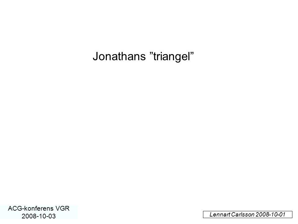 Jonathans triangel ACG-konferens VGR 2008-10-03